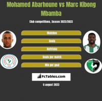 Mohamed Abarhoune vs Marc Kibong Mbamba h2h player stats