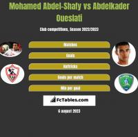 Mohamed Abdel-Shafy vs Abdelkader Oueslati h2h player stats