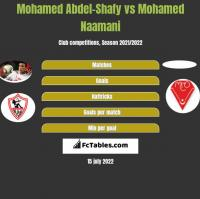 Mohamed Abdel-Shafy vs Mohamed Naamani h2h player stats