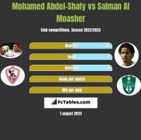 Mohamed Abdel-Shafy vs Salman Al Moasher h2h player stats
