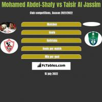 Mohamed Abdel-Shafy vs Taisir Al Jassim h2h player stats