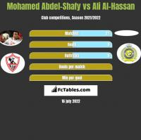 Mohamed Abdel-Shafy vs Ali Al-Hassan h2h player stats