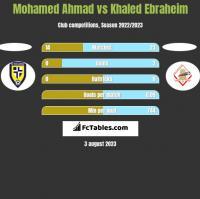 Mohamed Ahmad vs Khaled Ebraheim h2h player stats