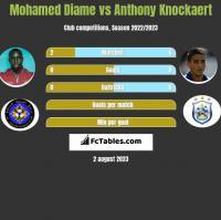 Mohamed Diame vs Anthony Knockaert h2h player stats