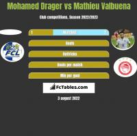 Mohamed Drager vs Mathieu Valbuena h2h player stats