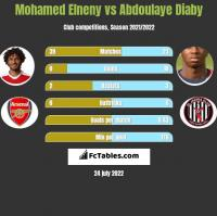 Mohamed Elneny vs Abdoulaye Diaby h2h player stats