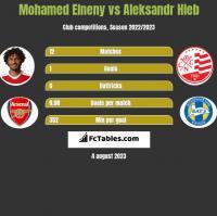 Mohamed Elneny vs Aleksandr Hleb h2h player stats