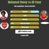 Mohamed Elneny vs Ali Yasar h2h player stats