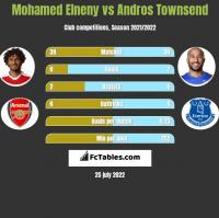 Mohamed Elneny vs Andros Townsend h2h player stats