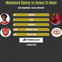 Mohamed Elneny vs Anwar El-Ghazi h2h player stats