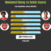 Mohamed Elneny vs Cedric Soares h2h player stats