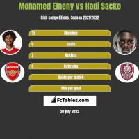Mohamed Elneny vs Hadi Sacko h2h player stats