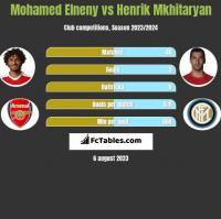 Mohamed Elneny vs Henrik Mkhitaryan h2h player stats