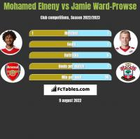 Mohamed Elneny vs Jamie Ward-Prowse h2h player stats
