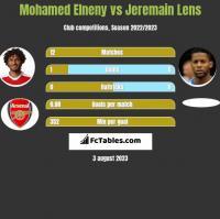 Mohamed Elneny vs Jeremain Lens h2h player stats