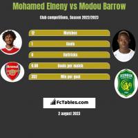 Mohamed Elneny vs Modou Barrow h2h player stats