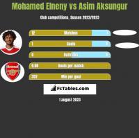 Mohamed Elneny vs Asim Aksungur h2h player stats