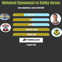 Mohamed Elyounoussi vs Ashley Barnes h2h player stats