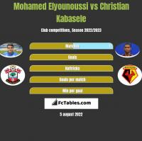 Mohamed Elyounoussi vs Christian Kabasele h2h player stats