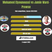 Mohamed Elyounoussi vs Jamie Ward-Prowse h2h player stats