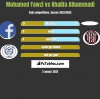 Mohamed Fawzi vs Khalifa Alhammadi h2h player stats