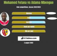 Mohamed Fofana vs Adama Mbengue h2h player stats