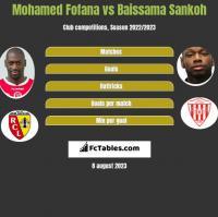 Mohamed Fofana vs Baissama Sankoh h2h player stats