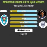Mohamed Khalfan Ali vs Ryan Mendes h2h player stats