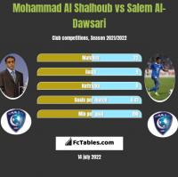 Mohammad Al Shalhoub vs Salem Al-Dawsari h2h player stats