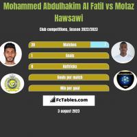 Mohammed Abdulhakim Al Fatil vs Motaz Hawsawi h2h player stats