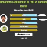 Mohammed Abdulhakim Al Fatil vs Abdullah Tarmin h2h player stats