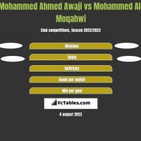 Mohammed Ahmed Awaji vs Mohammed Al-Moqahwi h2h player stats