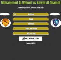 Mohammed Al Waked vs Nawaf Al Ghamdi h2h player stats