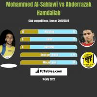 Mohammed Al-Sahlawi vs Abderrazak Hamdallah h2h player stats