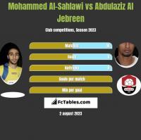 Mohammed Al-Sahlawi vs Abdulaziz Al Jebreen h2h player stats