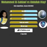 Mohammed Al-Sahlawi vs Abdullah Otayf h2h player stats