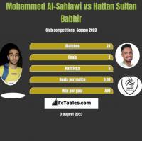 Mohammed Al-Sahlawi vs Hattan Sultan Babhir h2h player stats