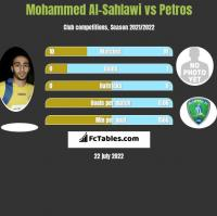 Mohammed Al-Sahlawi vs Petros h2h player stats