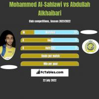 Mohammed Al-Sahlawi vs Abdullah Alkhaibari h2h player stats