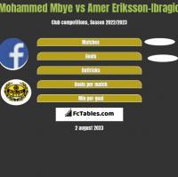 Mohammed Mbye vs Amer Eriksson-Ibragic h2h player stats