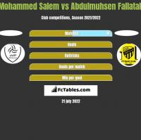 Mohammed Salem vs Abdulmuhsen Fallatah h2h player stats
