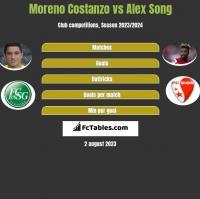 Moreno Costanzo vs Alex Song h2h player stats
