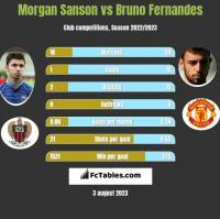 Morgan Sanson vs Bruno Fernandes h2h player stats