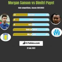Morgan Sanson vs Dimitri Payet h2h player stats