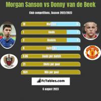 Morgan Sanson vs Donny van de Beek h2h player stats