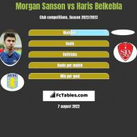 Morgan Sanson vs Haris Belkebla h2h player stats