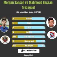 Morgan Sanson vs Mahmoud Hassan-Trezeguet h2h player stats
