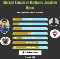 Morgan Sanson vs Nanitamo Jonathan Ikone h2h player stats