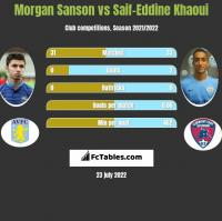 Morgan Sanson vs Saif-Eddine Khaoui h2h player stats