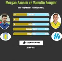 Morgan Sanson vs Valentin Rongier h2h player stats